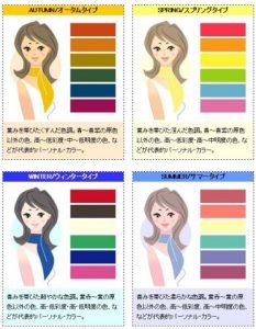 自分に似合う色が見つかればおしゃれもしやすい!