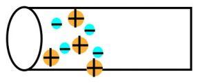 マイナスイオンは静電気予防の効果が