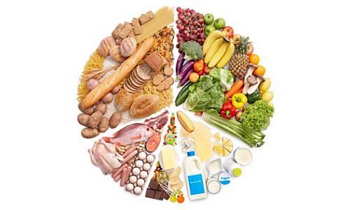食べ物によって皮脂の量が変わる!